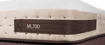 Detalle de la platabanda del colchón ML700